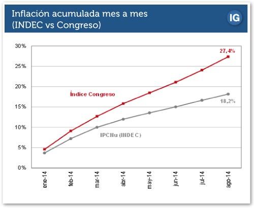 1 03.10.14 Ignacio