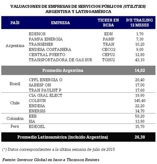 Nery Inversiones 20.08.15